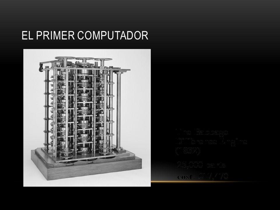 ENIAC – EL PRIMER COMPUTADOR ELECTRÓNICO (1946)
