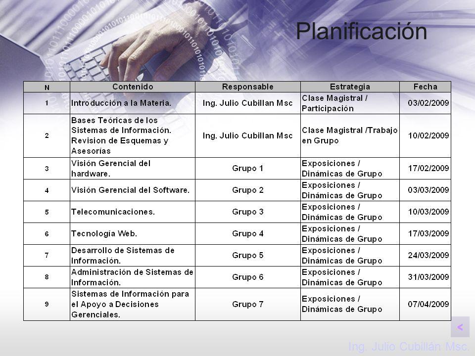 Planificación Ing. Julio Cubillán Msc. <
