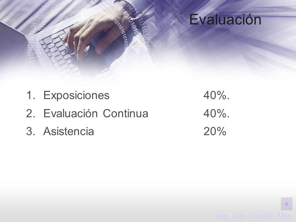 Evaluación 1.Exposiciones40%. 2.Evaluación Continua40%. 3.Asistencia20% Ing. Julio Cubillán Msc. <