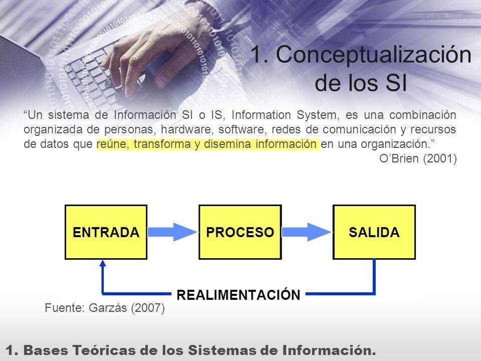 1. Conceptualización de los SI Un sistema de Información SI o IS, Information System, es una combinación organizada de personas, hardware, software, r