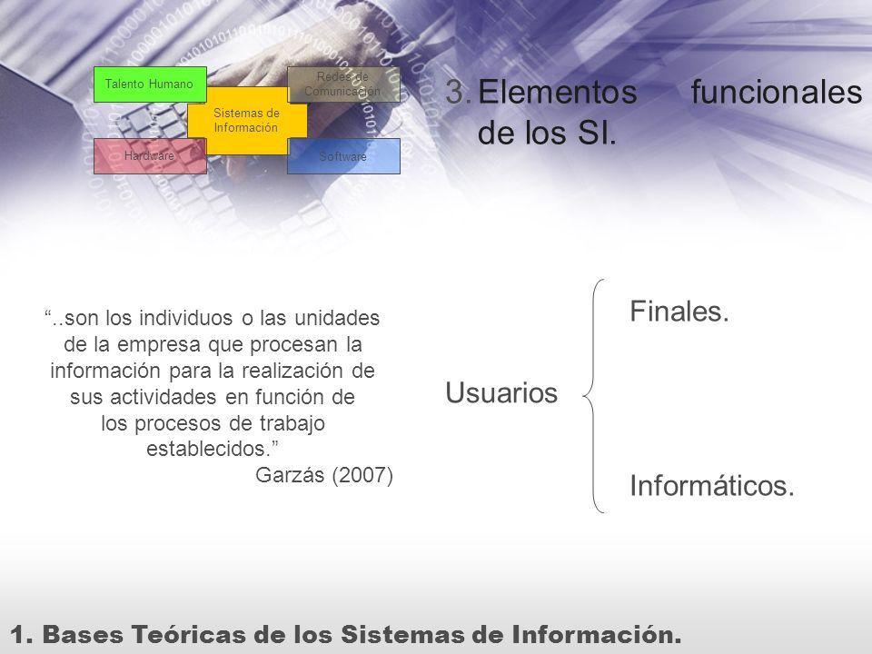 3.Elementos funcionales de los SI. 1.Bases Teóricas de los Sistemas de Información. Sistemas de Información Talento Humano Redes de Comunicación Softw