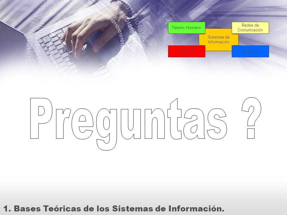 1.Bases Teóricas de los Sistemas de Información. Sistemas de Información Talento Humano Redes de Comunicación Software Hardware