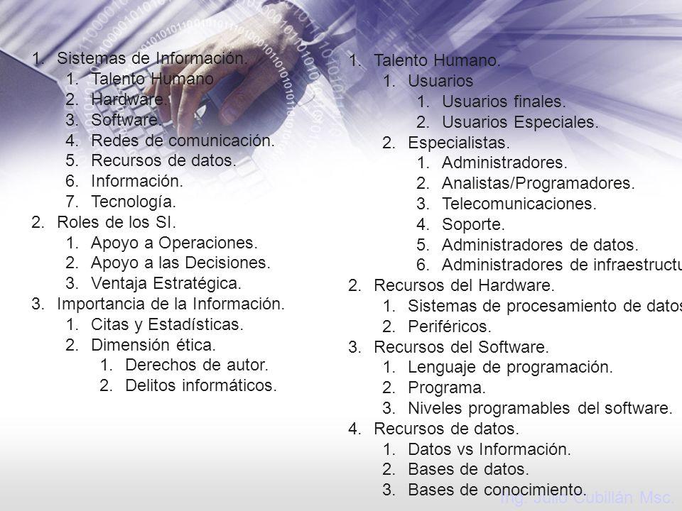 Ing. Julio Cubillán Msc. 1.Sistemas de Información. 1.Talento Humano 2.Hardware. 3.Software. 4.Redes de comunicación. 5.Recursos de datos. 6.Informaci