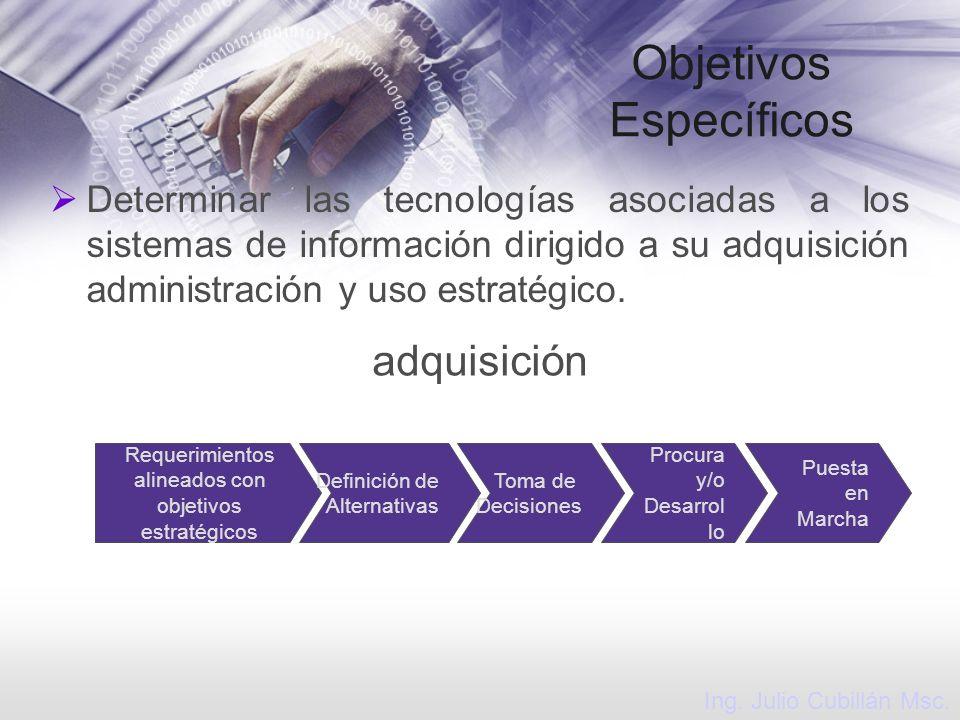 Objetivos Específicos Determinar las tecnologías asociadas a los sistemas de información dirigido a su adquisición administración y uso estratégico. R
