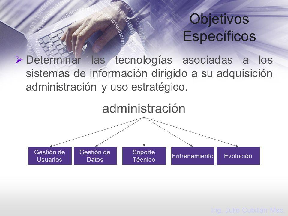 Objetivos Específicos Determinar las tecnologías asociadas a los sistemas de información dirigido a su adquisición administración y uso estratégico. G