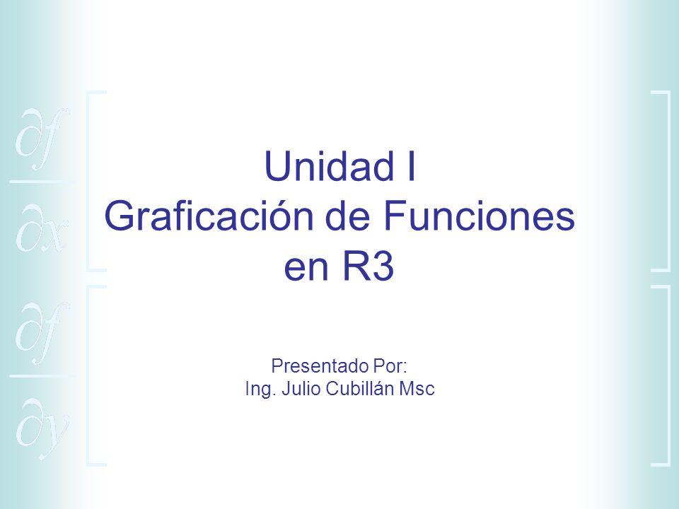 Unidad I Graficación de Funciones en R3 Presentado Por: Ing. Julio Cubillán Msc