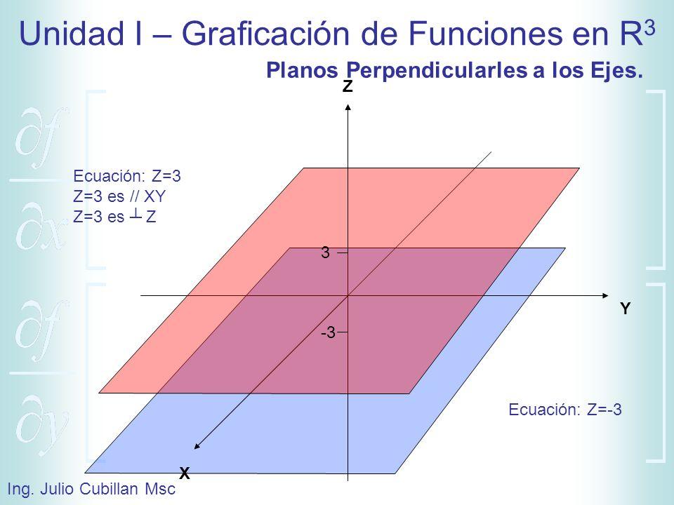 Unidad I – Graficación de Funciones en R 3 Ing. Julio Cubillan Msc Planos Perpendicularles a los Ejes. Z X Y Ecuación: Z=3 Z=3 es // XY Z=3 es Z 3 -3