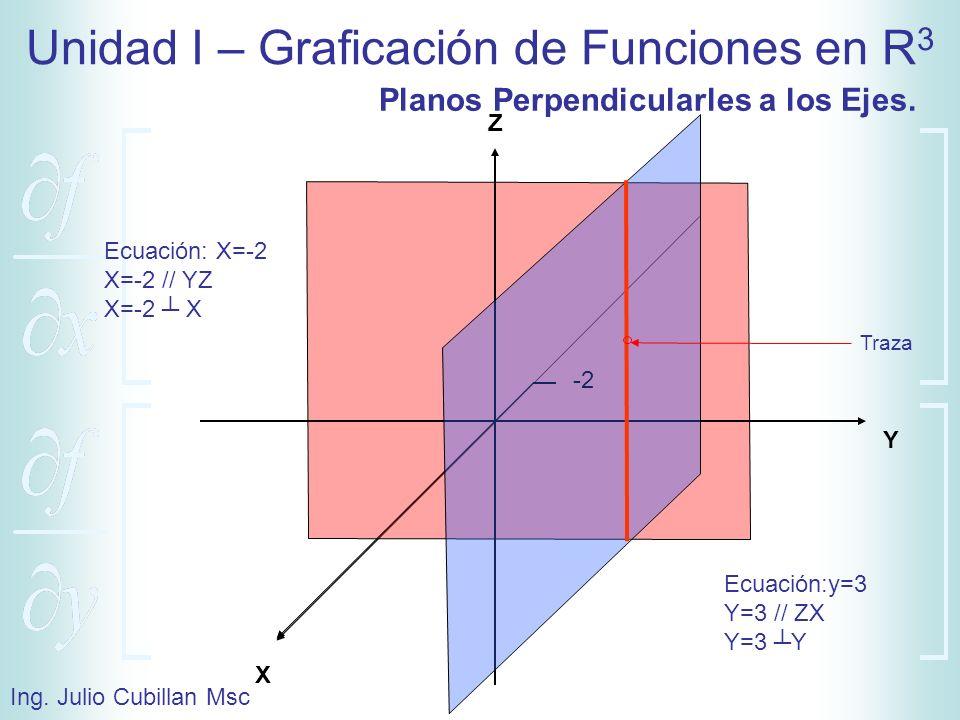 Unidad I – Graficación de Funciones en R 3 Ing. Julio Cubillan Msc Planos Perpendicularles a los Ejes. Z X Y Ecuación: X=-2 X=-2 // YZ X=-2 X -2 Ecuac