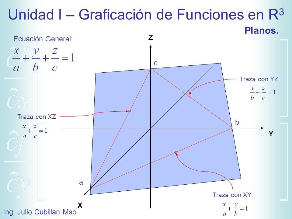 Unidad I – Graficación de Funciones en R 3 Ing. Julio Cubillan Msc Planos. Z X Y Ecuación General: a b c Traza con YZ Traza con XZ Traza con XY