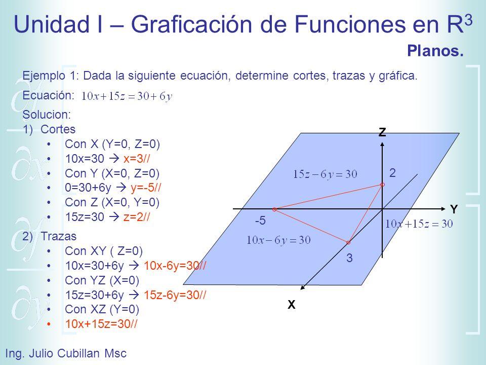 Unidad I – Graficación de Funciones en R 3 Ing. Julio Cubillan Msc Planos. Ejemplo 1: Dada la siguiente ecuación, determine cortes, trazas y gráfica.