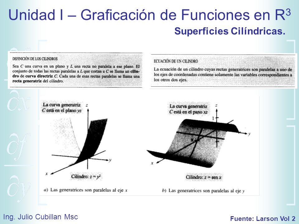 Unidad I – Graficación de Funciones en R 3 Ing. Julio Cubillan Msc Superficies Cilíndricas. Fuente: Larson Vol 2