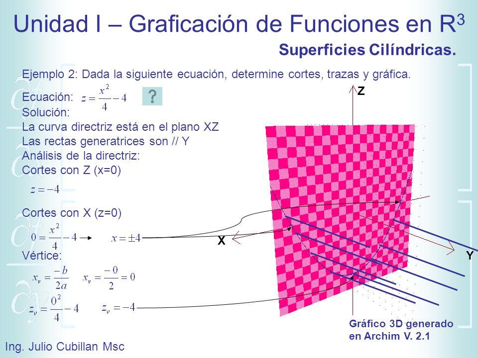 Unidad I – Graficación de Funciones en R 3 Ing.Julio Cubillan Msc Superficies Cilíndricas.