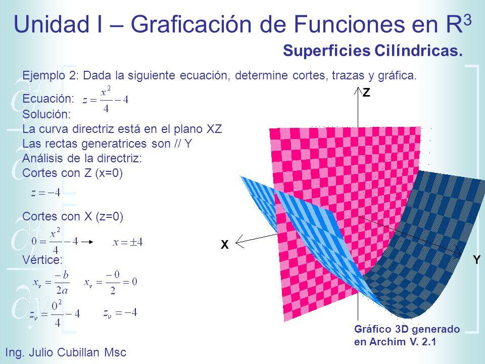 Unidad I – Graficación de Funciones en R 3 Ing. Julio Cubillan Msc Superficies Cilíndricas. Ejemplo 2: Dada la siguiente ecuación, determine cortes, t