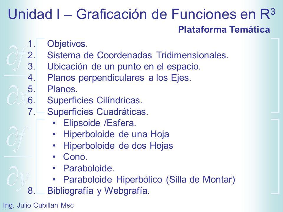 Unidad I – Graficación de Funciones en R 3 Ing.Julio Cubillan Msc Plataforma Temática 1.Objetivos.
