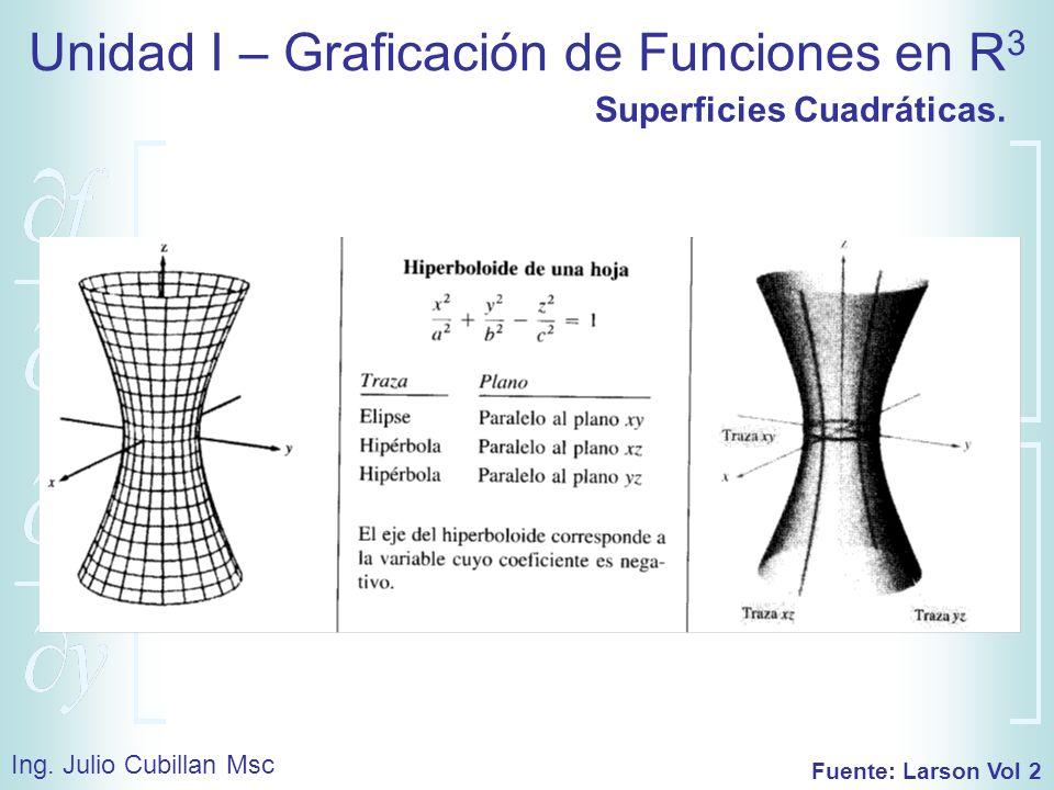 Unidad I – Graficación de Funciones en R 3 Ing.Julio Cubillan Msc Superficies Cuadráticas.