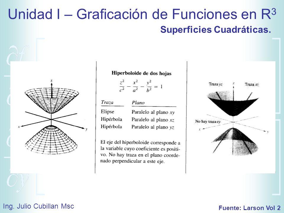 Unidad I – Graficación de Funciones en R 3 Ing. Julio Cubillan Msc Superficies Cuadráticas. Fuente: Larson Vol 2