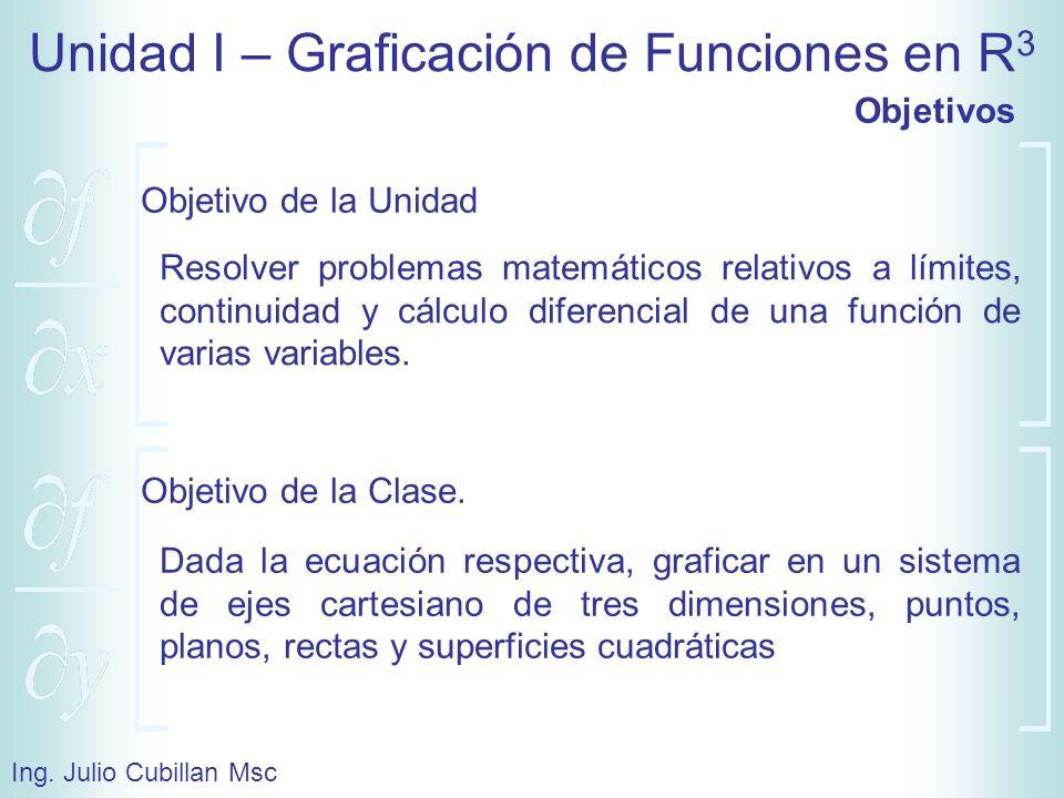 Unidad I – Graficación de Funciones en R 3 Ing. Julio Cubillan Msc Objetivo de la Clase. Dada la ecuación respectiva, graficar en un sistema de ejes c