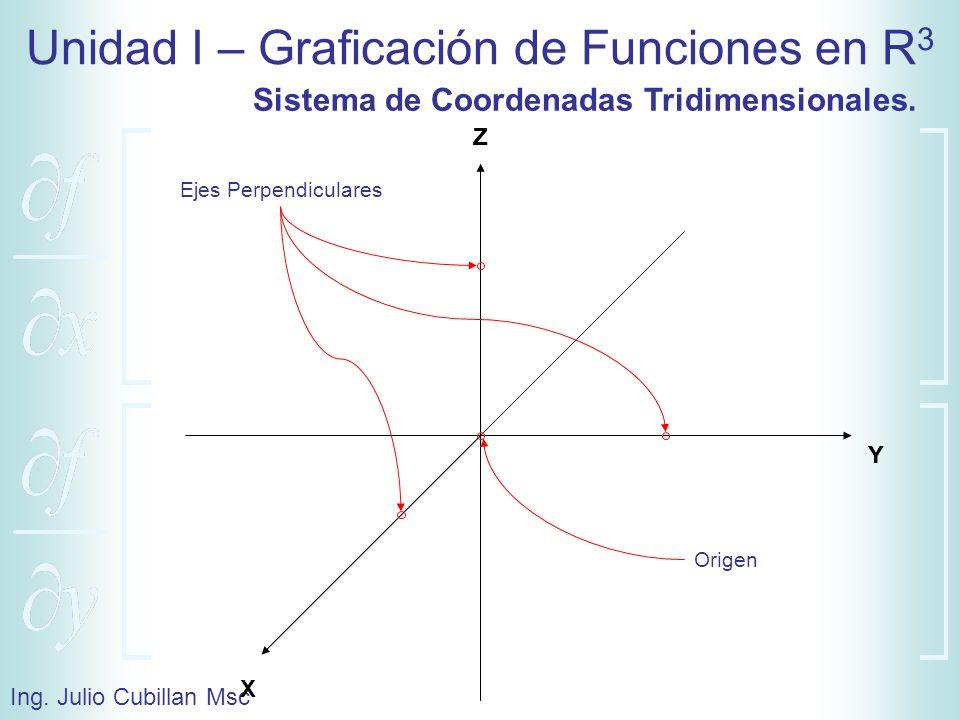 Unidad I – Graficación de Funciones en R 3 Ing. Julio Cubillan Msc Z X Y Sistema de Coordenadas Tridimensionales. Ejes Perpendiculares Origen Z Y