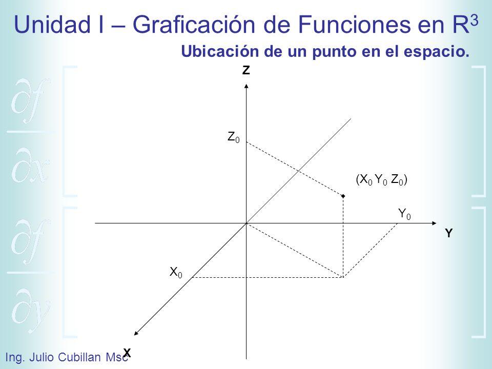 Unidad I – Graficación de Funciones en R 3 Ing. Julio Cubillan Msc Z X Y X0X0 Y0Y0 Z0Z0 (X 0 Y 0 Z 0 ) Ubicación de un punto en el espacio.