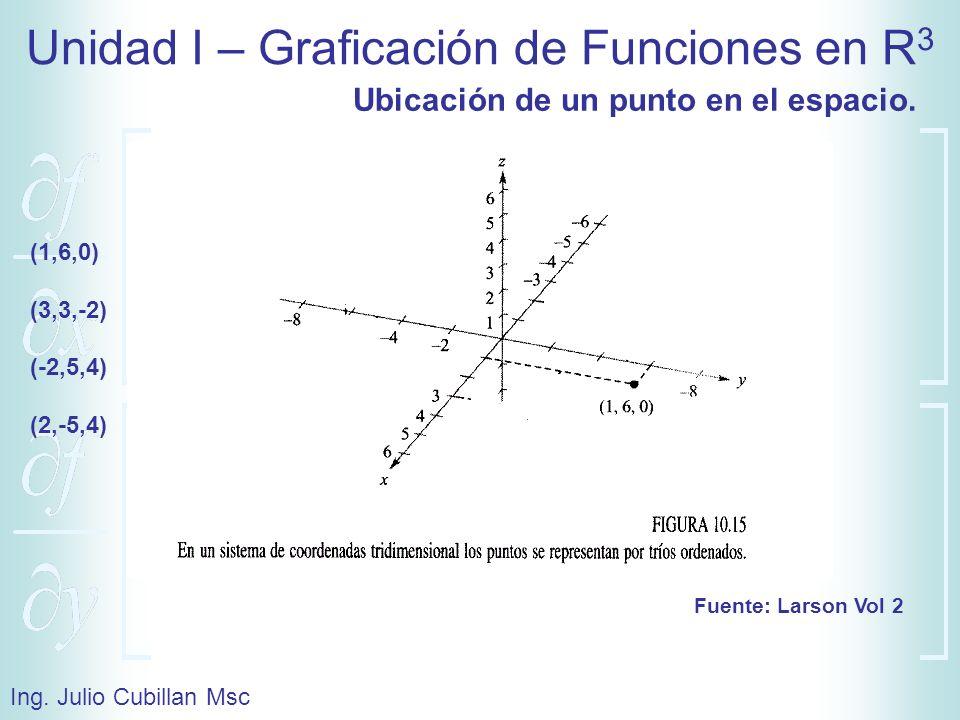 Unidad I – Graficación de Funciones en R 3 Ing.