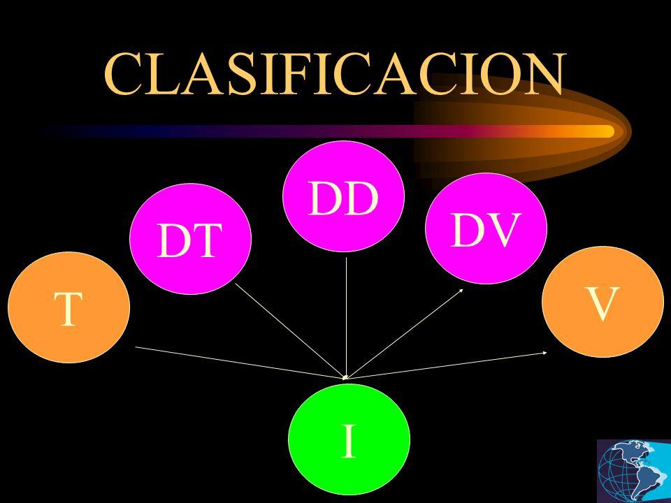CLASIFICACION T DT DD DV V I