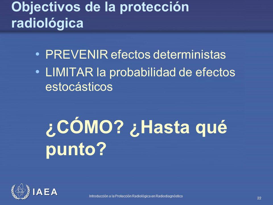 IAEA Introducción a la Protección Radiológica en Radiodiagnóstico 22 Objectivos de la protección radiológica PREVENIR efectos deterministas LIMITAR la