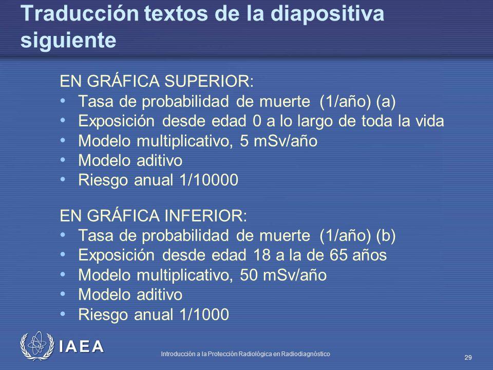 IAEA Introducción a la Protección Radiológica en Radiodiagnóstico 29 Traducción textos de la diapositiva siguiente EN GRÁFICA SUPERIOR: Tasa de probab