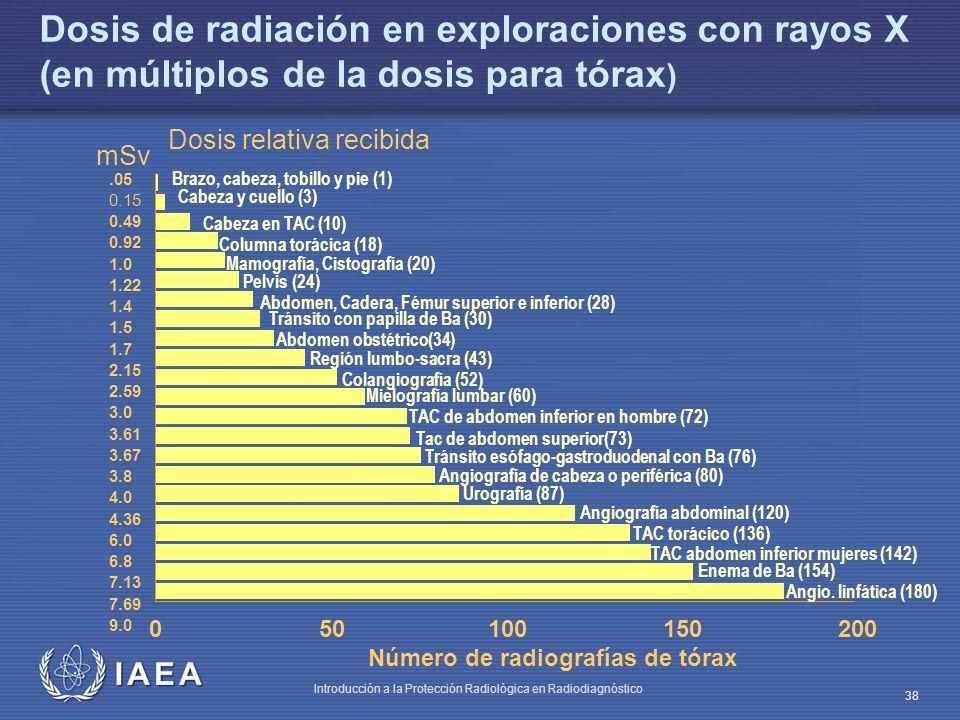 IAEA Introducción a la Protección Radiológica en Radiodiagnóstico 38 Dosis relativa recibida Número de radiografías de tórax 050100150200 Brazo, cabez