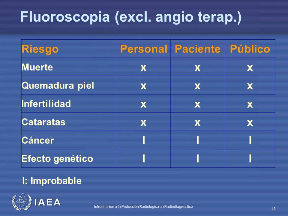 IAEA Introducción a la Protección Radiológica en Radiodiagnóstico 43 Fluoroscopia (excl. angio terap.) I: Improbable RiesgoPersonalPacientePúblico Mue
