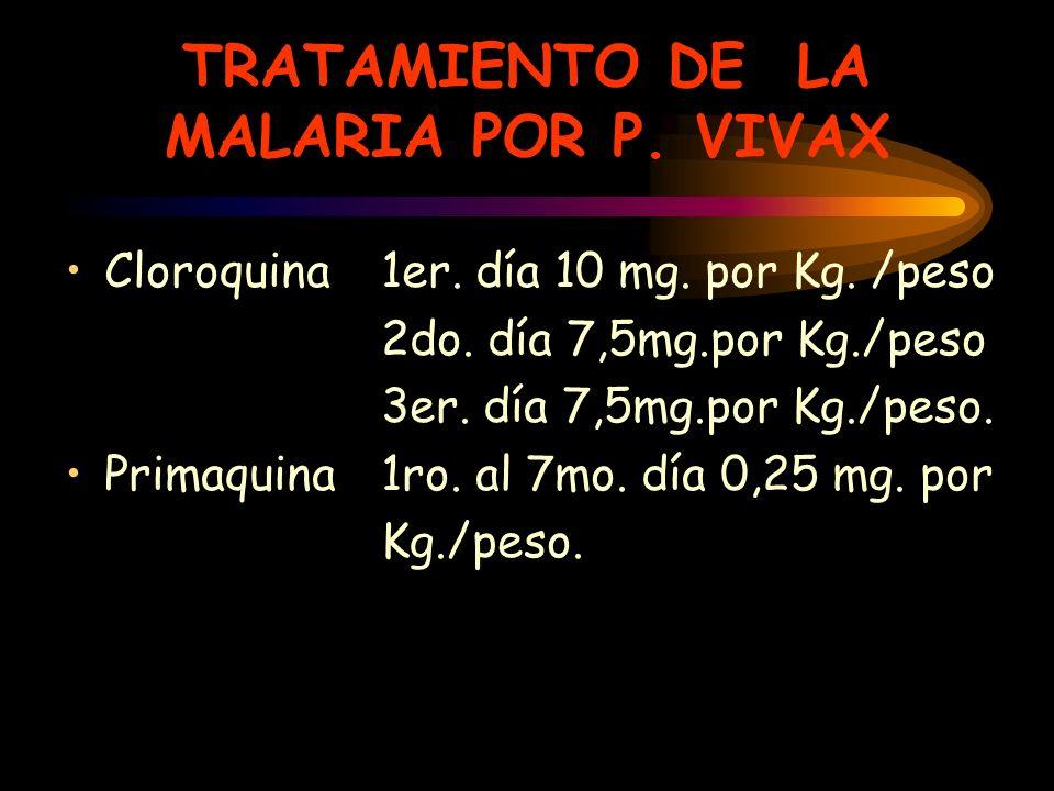 TRATAMIENTO DE LA MALARIA POR P. VIVAX Cloroquina1er. día 10 mg. por Kg. /peso 2do. día 7,5mg.por Kg./peso 3er. día 7,5mg.por Kg./peso. Primaquina1ro.