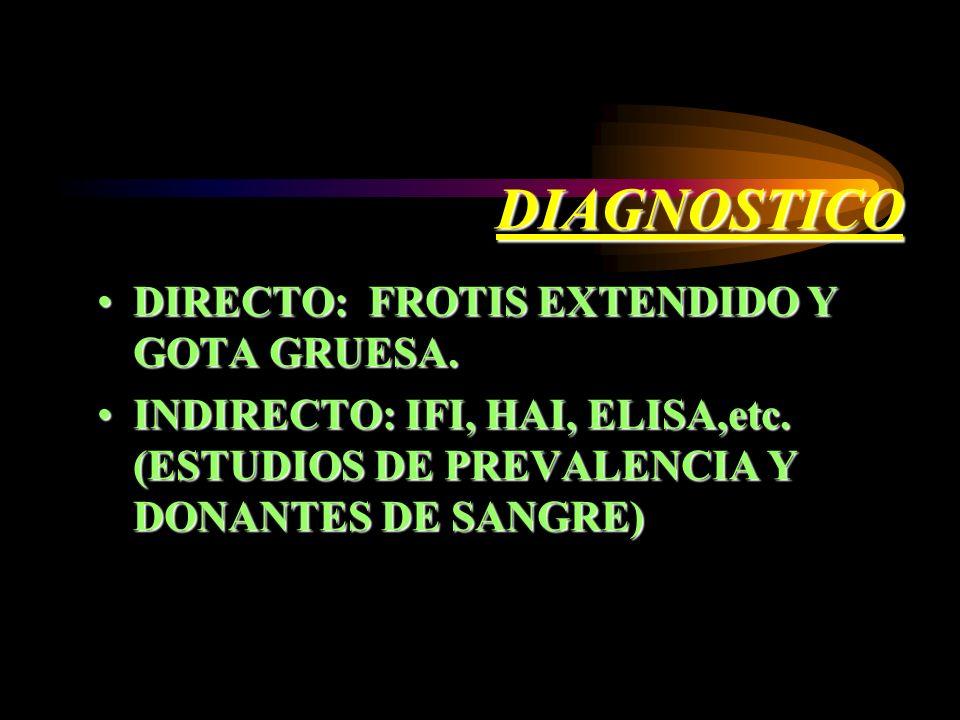 DIAGNOSTICO DIRECTO: FROTIS EXTENDIDO Y GOTA GRUESA.DIRECTO: FROTIS EXTENDIDO Y GOTA GRUESA. INDIRECTO: IFI, HAI, ELISA,etc. (ESTUDIOS DE PREVALENCIA