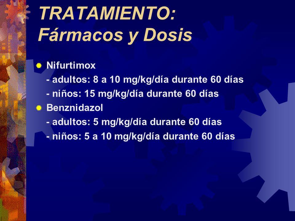 TRATAMIENTO: Fármacos y Dosis Nifurtimox - adultos: 8 a 10 mg/kg/día durante 60 días - niños: 15 mg/kg/día durante 60 días Benznidazol - adultos: 5 mg