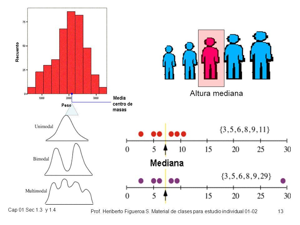 Cap 01 Sec 1.3 y 1.4 Prof. Heriberto Figueroa S. Material de clases para estudio individual 01-02 12 Algunas fórmulas Datos sin agrupar: x 1, x 2,...,