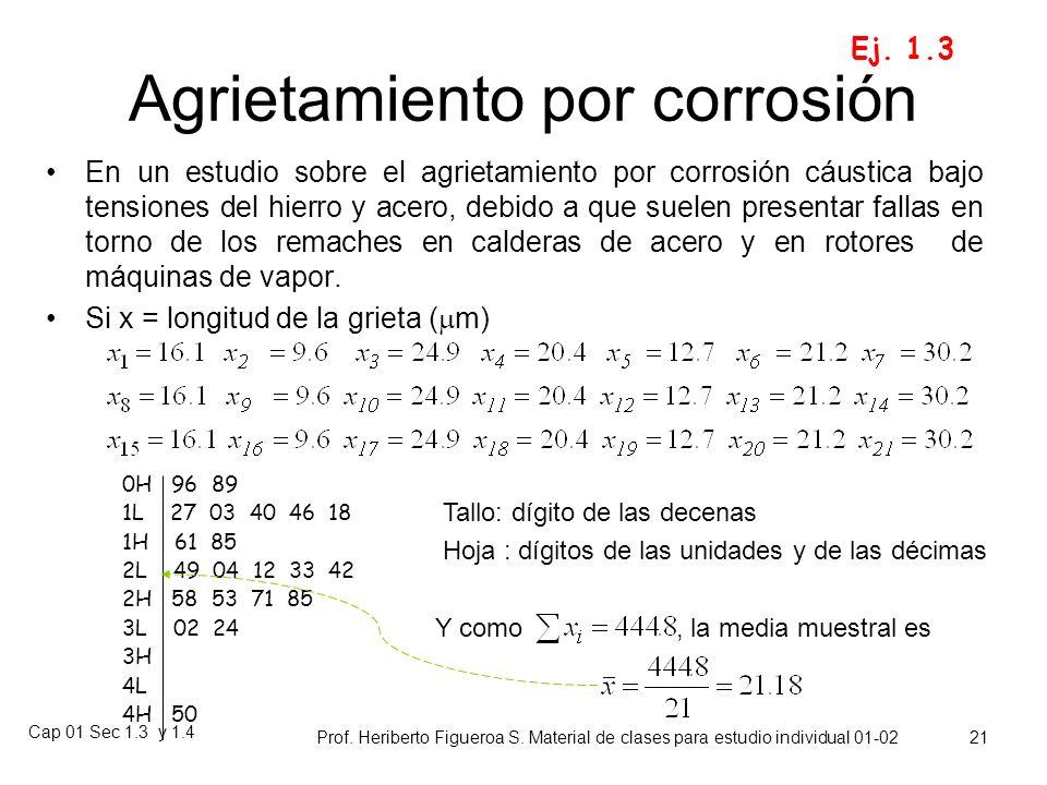 Cap 01 Sec 1.3 y 1.4 Prof. Heriberto Figueroa S. Material de clases para estudio individual 01-02 20 Observación práctica Al escribir se recomienda us