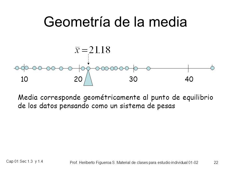 Cap 01 Sec 1.3 y 1.4 Prof. Heriberto Figueroa S. Material de clases para estudio individual 01-02 21 Agrietamiento por corrosión En un estudio sobre e