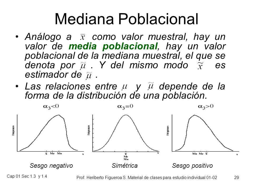 Cap 01 Sec 1.3 y 1.4 Prof. Heriberto Figueroa S. Material de clases para estudio individual 01-02 28 Cuantificación de hierro en la sangre Concentraci