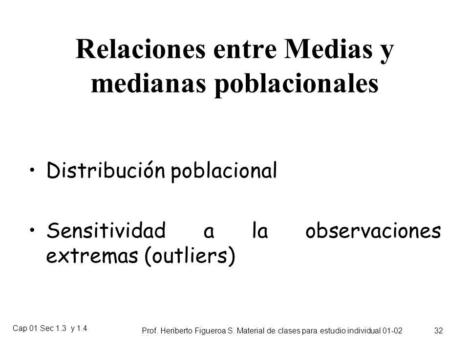 Cap 01 Sec 1.3 y 1.4 Prof. Heriberto Figueroa S. Material de clases para estudio individual 01-02 31 Ejemplo de Media y Mediana Para encontrar la medi