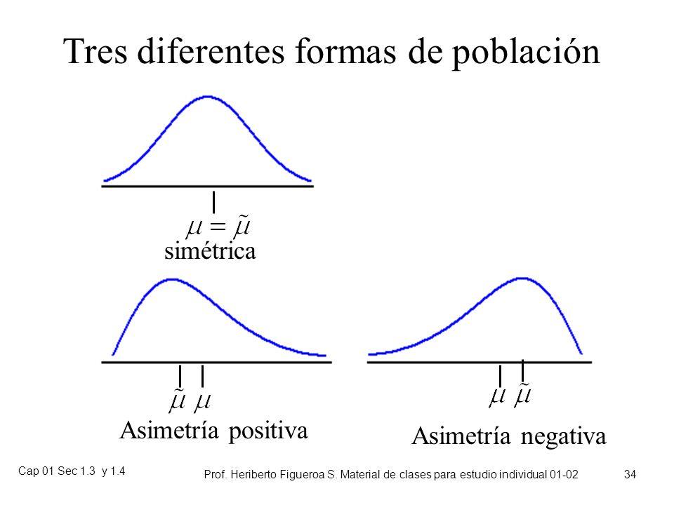 Cap 01 Sec 1.3 y 1.4 Prof. Heriberto Figueroa S. Material de clases para estudio individual 01-02 33
