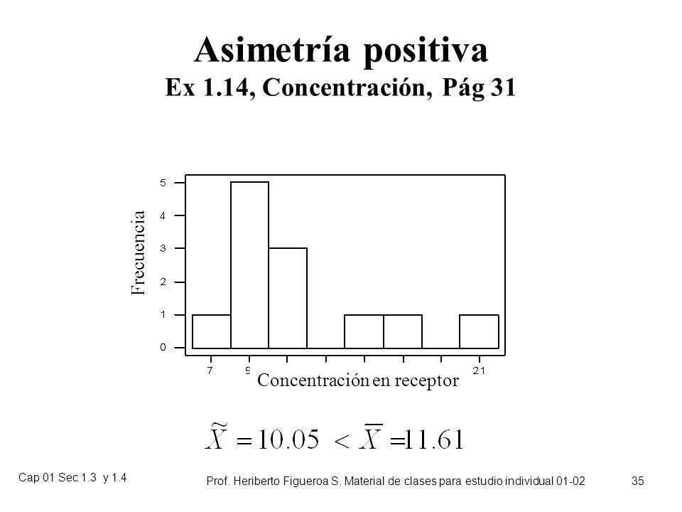 Cap 01 Sec 1.3 y 1.4 Prof. Heriberto Figueroa S. Material de clases para estudio individual 01-02 34 Tres diferentes formas de población simétrica Asi