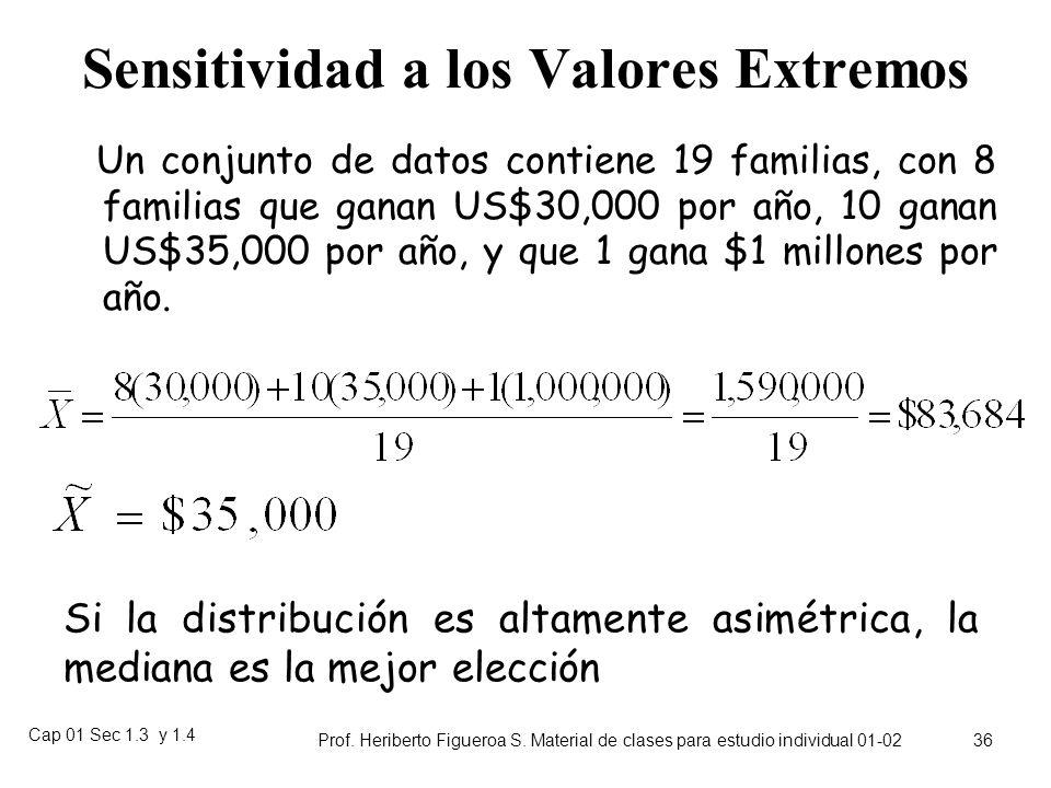 Cap 01 Sec 1.3 y 1.4 Prof. Heriberto Figueroa S. Material de clases para estudio individual 01-02 35 Asimetría positiva Ex 1.14, Concentración, Pág 31