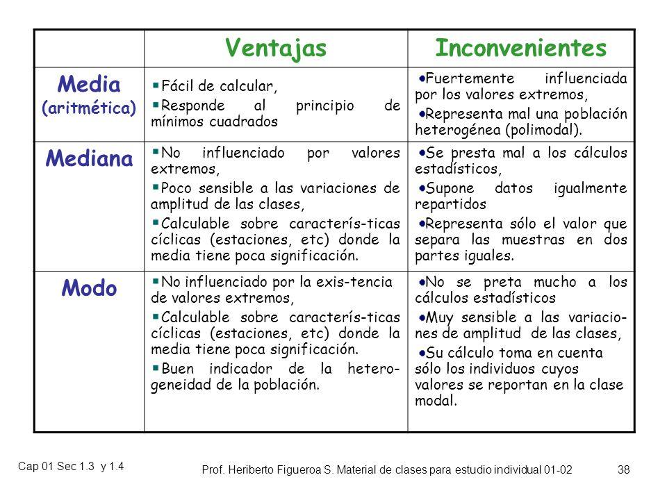 Cap 01 Sec 1.3 y 1.4 Prof. Heriberto Figueroa S. Material de clases para estudio individual 01-02 37 Modo El modo, Mo de una serie estadística es el v