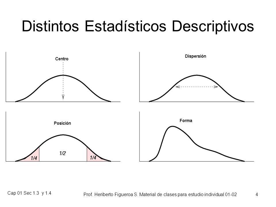 Cap 01 Sec 1.3 y 1.4 Prof. Heriberto Figueroa S. Material de clases para estudio individual 01-02 3 La media El promedio (media) de n números es Media