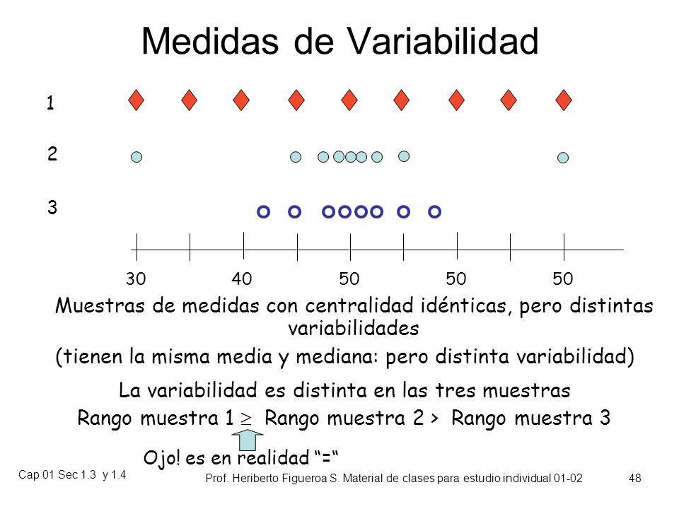 Cap 01 Sec 1.3 y 1.4 Prof. Heriberto Figueroa S. Material de clases para estudio individual 01-02 47 Medidas de variabilidad Las medidas de localizaci