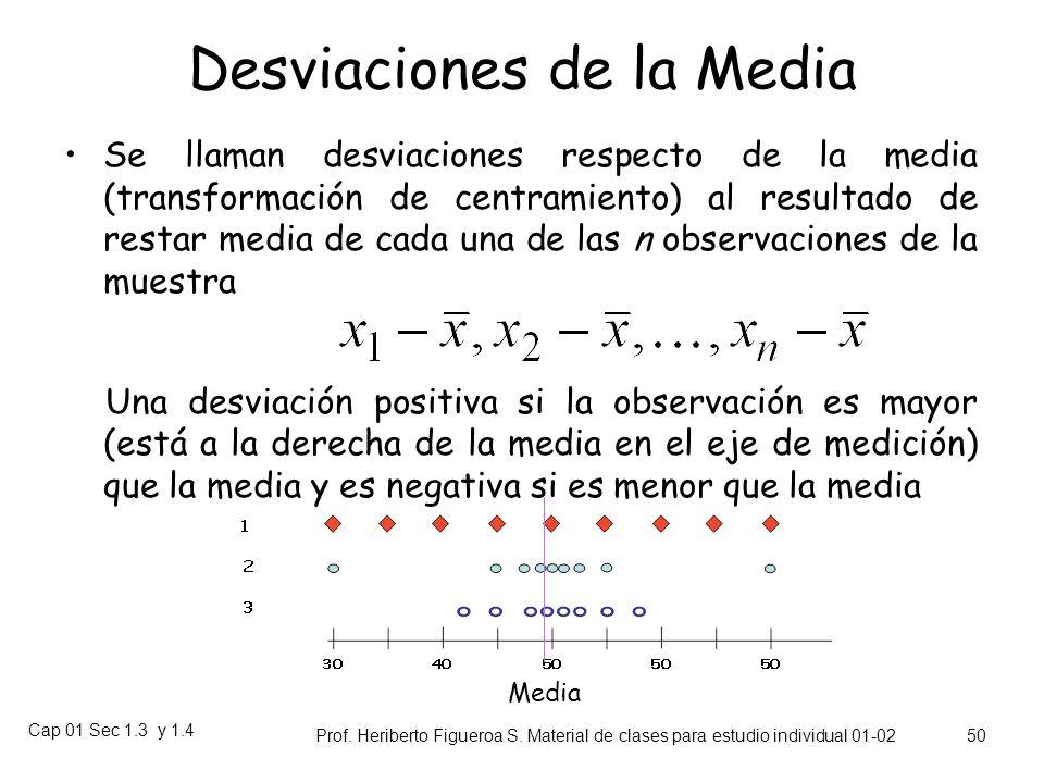 Cap 01 Sec 1.3 y 1.4 Prof. Heriberto Figueroa S. Material de clases para estudio individual 01-02 49 Medidas de Variabilidad para Datos Muestrales Ran