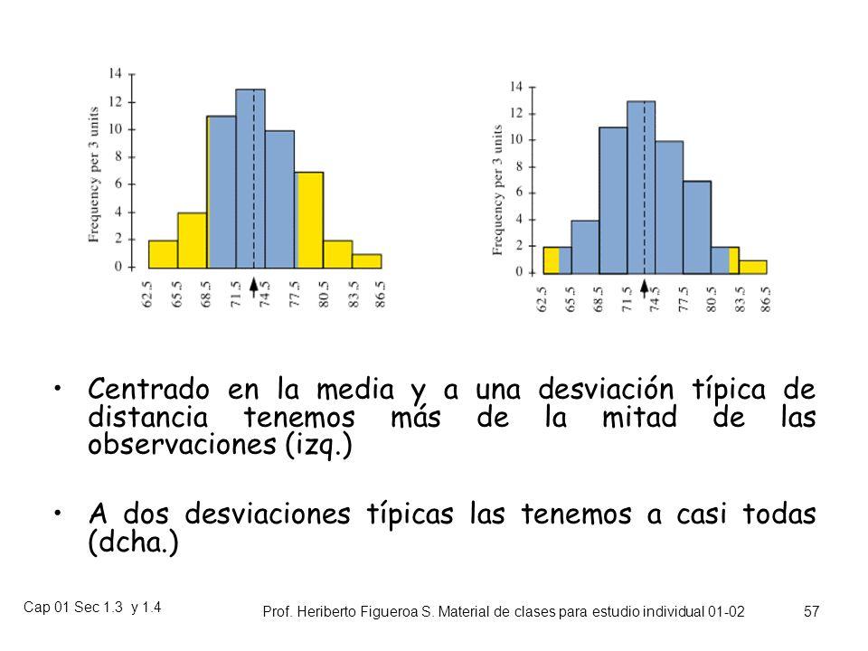 Cap 01 Sec 1.3 y 1.4 Prof. Heriberto Figueroa S. Material de clases para estudio individual 01-02 56 Desviación típica (standard deviation) Es la raíz