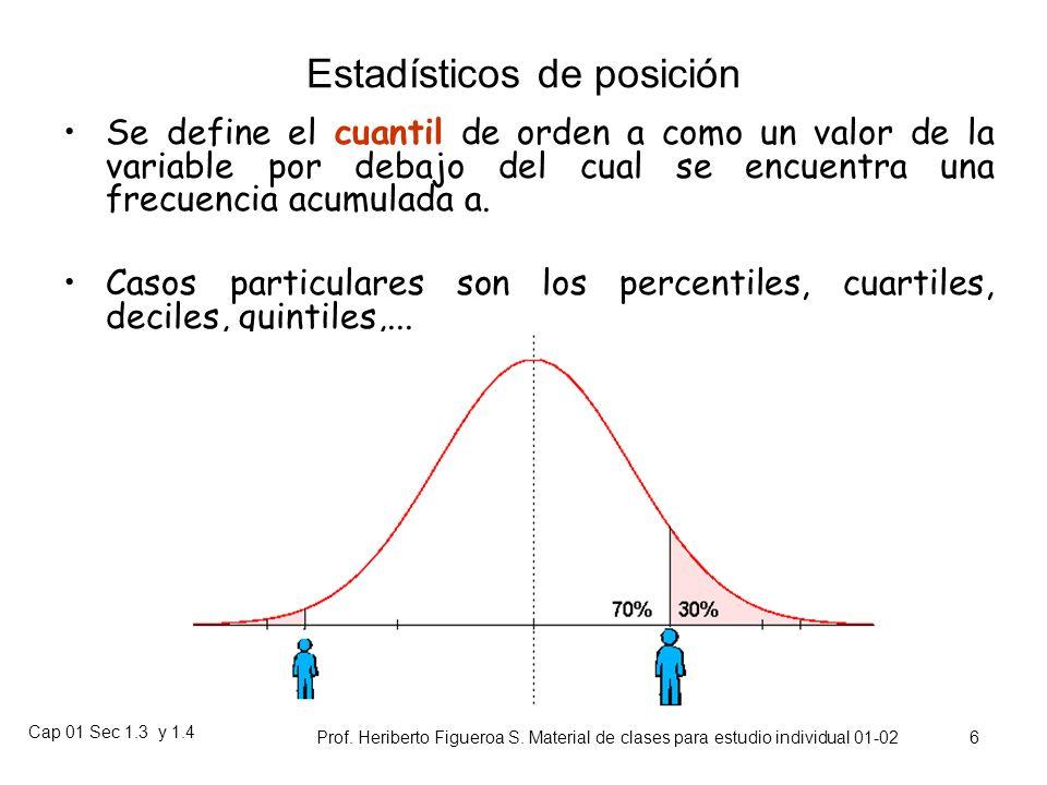 Cap 01 Sec 1.3 y 1.4 Prof. Heriberto Figueroa S. Material de clases para estudio individual 01-02 5 Un brevísimo resumen sobre estadísticos Posición –