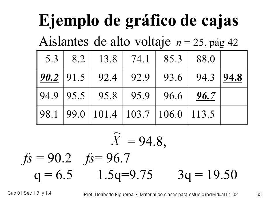 Cap 01 Sec 1.3 y 1.4 Prof. Heriberto Figueroa S. Material de clases para estudio individual 01-02 62 Observaciones atípicas ( outlier ) Cualquier obse