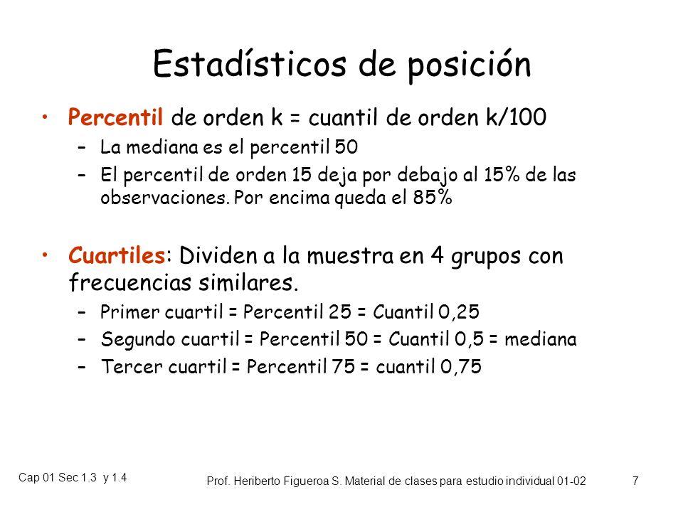 Cap 01 Sec 1.3 y 1.4 Prof. Heriberto Figueroa S. Material de clases para estudio individual 01-02 6 Estadísticos de posición Se define el cuantil de o