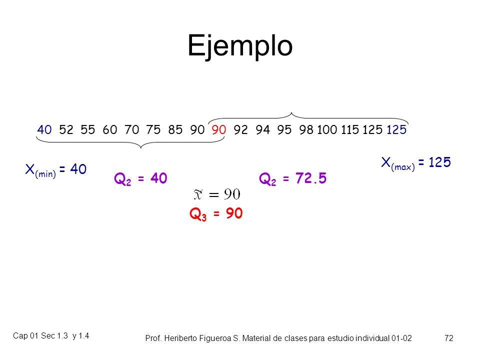 Cap 01 Sec 1.3 y 1.4 Prof. Heriberto Figueroa S. Material de clases para estudio individual 01-02 71 Propiedades de s 2 Sean x 1, x 2,…,x n cualquier