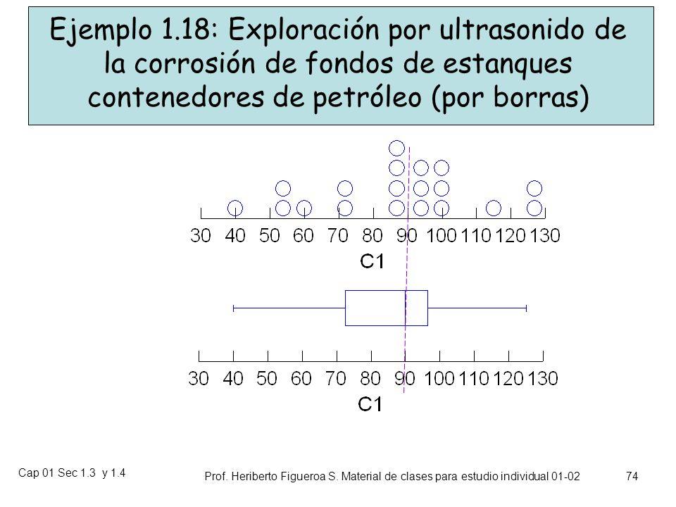 Cap 01 Sec 1.3 y 1.4 Prof. Heriberto Figueroa S. Material de clases para estudio individual 01-02 73 Boxplots mediana Outlier extremo Cuartil superior